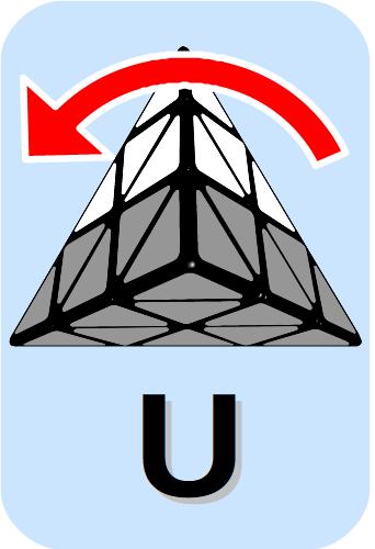 jak ułożyć kostkę pyraminx
