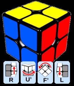 układanie kostki rubika 2×2 algorytmy