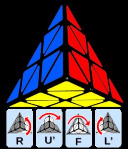 układanie kostki rubika pyraminx algorytmy