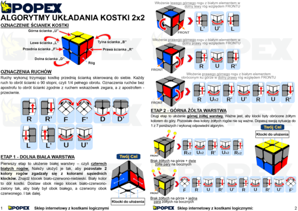 Kostka Rubika 2x2 algorytmy